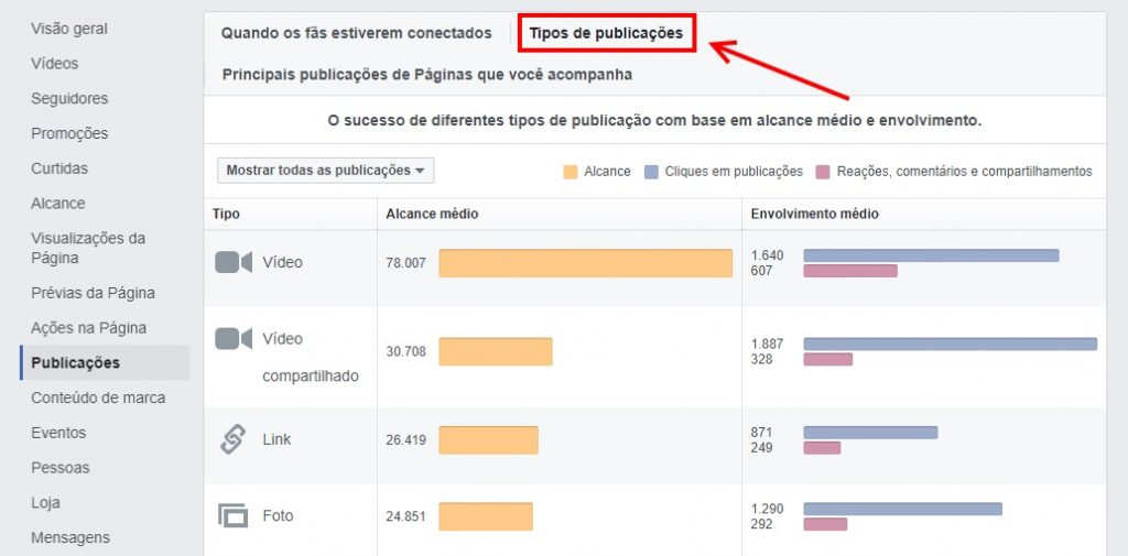 facebook insights pagina metrica 13