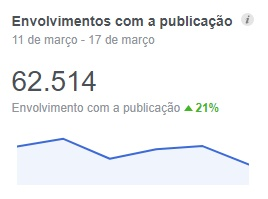 facebook insights pagina metrica 2