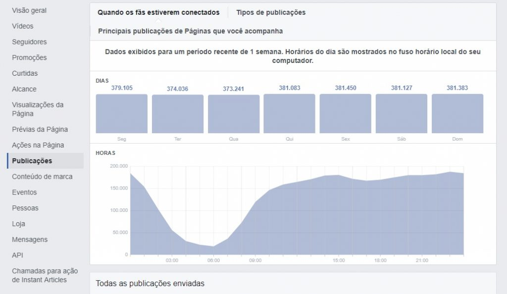 facebook insights pagina metrica 3