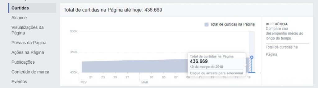 facebook insights pagina metrica 4