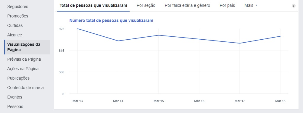 facebook insights pagina metrica 6